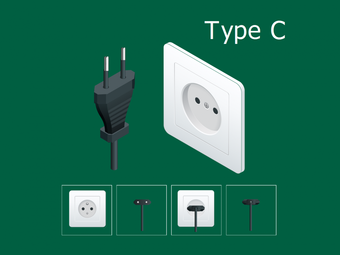 Type C socket and plug
